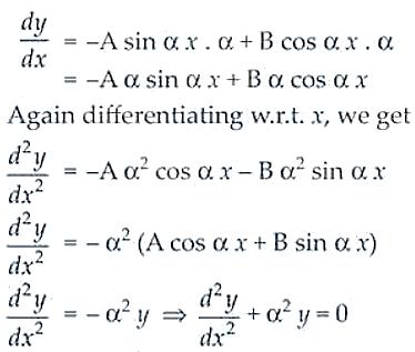 NCERT Exemplar Solutions Class 12 Mathematics Chapter 9 - 71