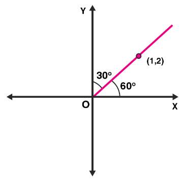 NCERT Exemplar Solutions for Class 11 Maths Chapter 10 - Image 13
