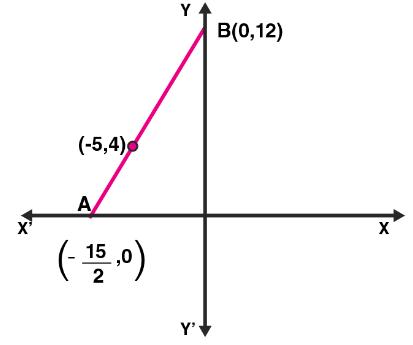 NCERT Exemplar Solutions for Class 11 Maths Chapter 10 - Image 18