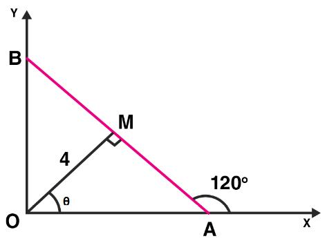 NCERT Exemplar Solutions for Class 11 Maths Chapter 10 - Image 21