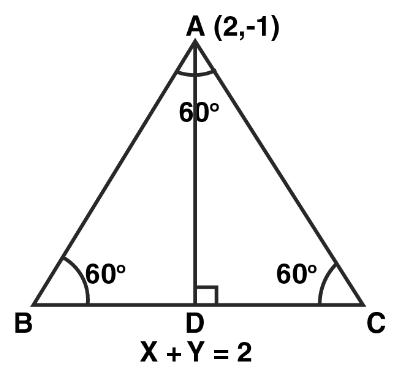 NCERT Exemplar Solutions for Class 11 Maths Chapter 10 - Image 27