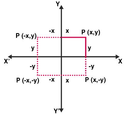NCERT Exemplar Solutions for Class 11 Maths Chapter 10 - Image 44