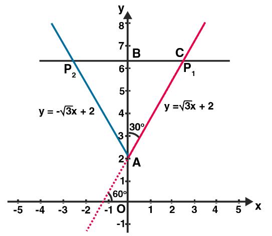 NCERT Exemplar Solutions for Class 11 Maths Chapter 10 - Image 46