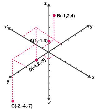NCERT Exemplar Solutions for Class 11 Maths Chapter 12 - Image 1