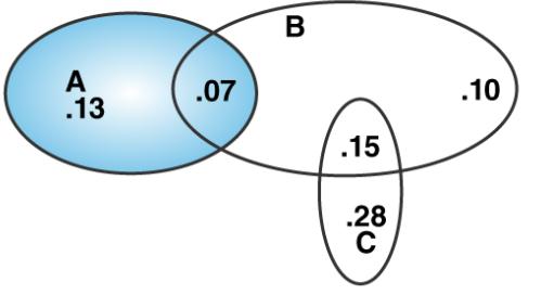 NCERT Exemplar Solutions For Class 11 Maths Chapter 16 - Image 11