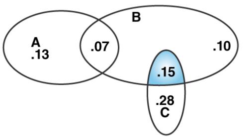 NCERT Exemplar Solutions For Class 11 Maths Chapter 16 - Image 14