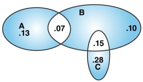 NCERT Exemplar Solutions For Class 11 Maths Chapter 16 - Image 15