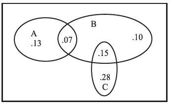 NCERT Exemplar Solutions For Class 11 Maths Chapter 16 - Image 9