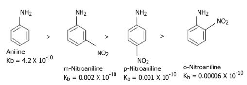 Ortho Effect in Aniline