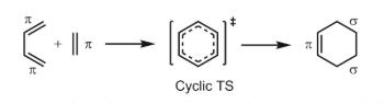 Pericyclic Rearrangement