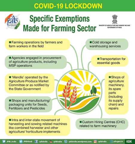 Exemptions for Farming Sector