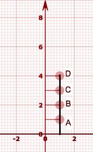 RBSE Class 8 Maths Solutions Chapter 12 Additional Question Number 2 : subpart 2