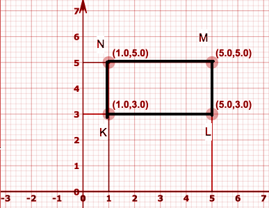 RBSE Class 8 Maths Solutions Chapter 12 Exercise 12.1 Question Number 3: answer : subpart : 2