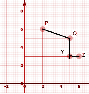 RBSE Class 8 Maths Solutions Chapter 12 Exercise 12.1 Question Number 3: answer : subpart : 3