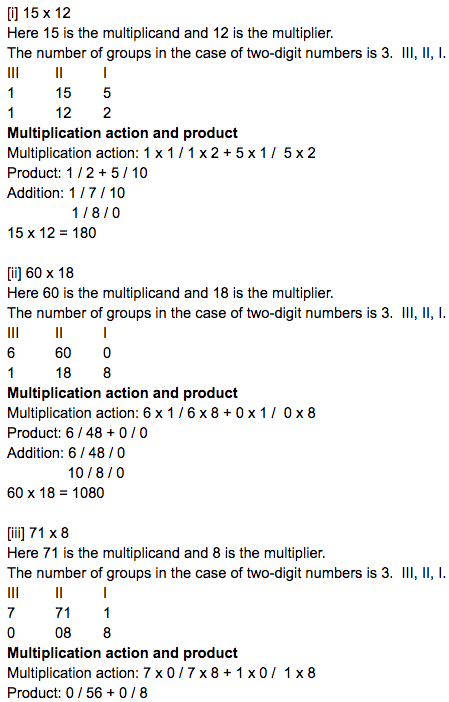 RBSE Class 8 Maths Solutions Chapter 5 Additional Question Number 1: subpart [i], [ii], [iii]