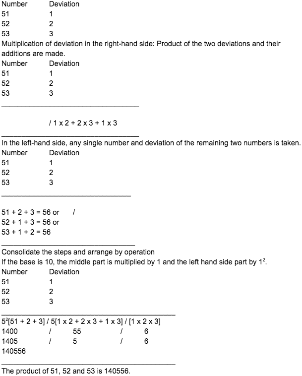 RBSE Class 8 Maths Solutions Chapter 5 Additional Question Number 3: subpart [vi]