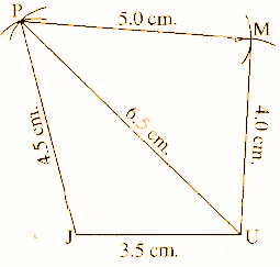 RBSE Class 8 Maths Solutions Chapter 7 Exercise 7.1 Question Number 2