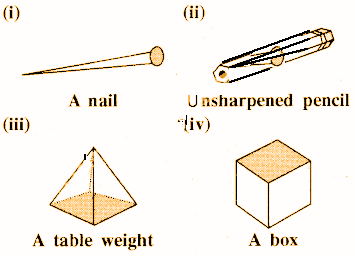 RBSE Class 8 Maths Solutions Chapter 8 Additional Question Number 14