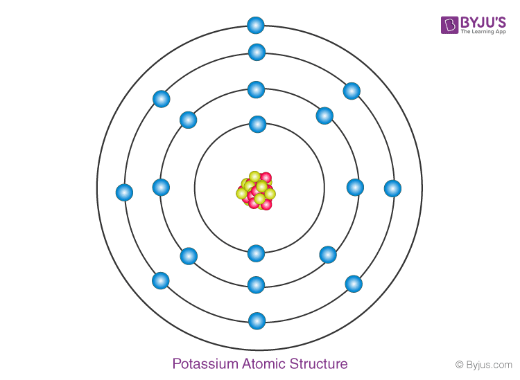 RBSE Class 9 Chapter 3: Atomic Structure Important Textbook Questions and Solutions - 38 -2