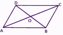 RBSE Class 9 Maths chapter 9 imp que 1 sol