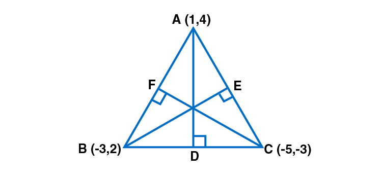 RD Sharma Solutions for Class 11 Maths Chapter 23 – The Straight Lines - image 65
