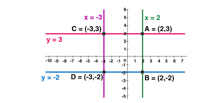 RD Sharma Solutions for Class 11 Maths Chapter 23 – The Straight Lines - image 7