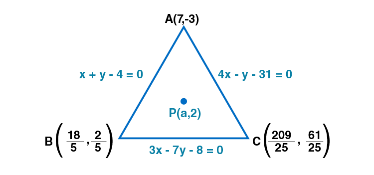 RD Sharma Solutions for Class 11 Maths Chapter 23 – The Straight Lines - image 71