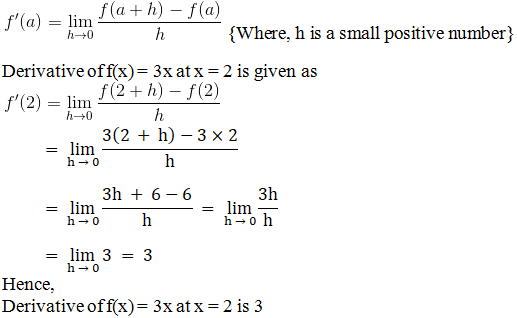 RD Sharma Solutions for Class 11 Maths Chapter 30 – Derivatives - image 1