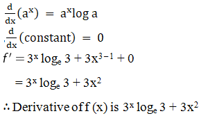 RD Sharma Solutions for Class 11 Maths Chapter 30 – Derivatives - image 46