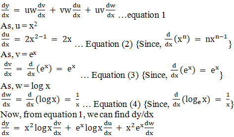 RD Sharma Solutions for Class 11 Maths Chapter 30 – Derivatives - image 54