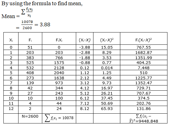 RD Sharma Solutions for Class 11 Maths Chapter 32 – Statistics - image 79