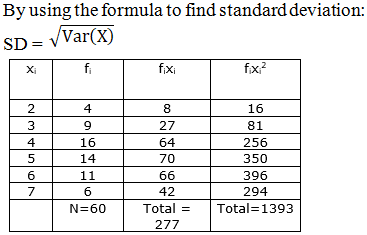 RD Sharma Solutions for Class 11 Maths Chapter 32 – Statistics - image 86