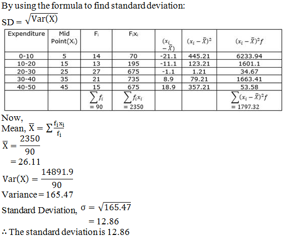 RD Sharma Solutions for Class 11 Maths Chapter 32 – Statistics - image 88