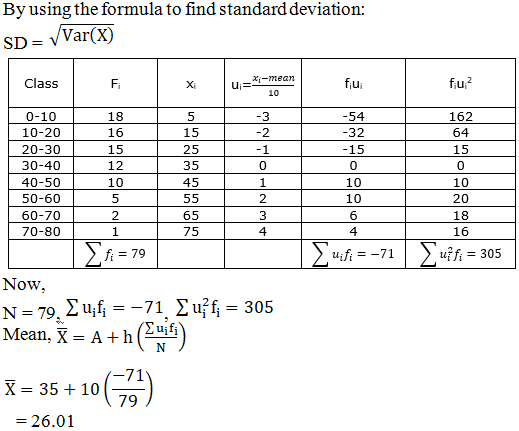RD Sharma Solutions for Class 11 Maths Chapter 32 – Statistics - image 91