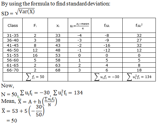 RD Sharma Solutions for Class 11 Maths Chapter 32 – Statistics - image 94