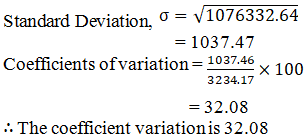 RD Sharma Solutions for Class 11 Maths Chapter 32 – Statistics - image 99
