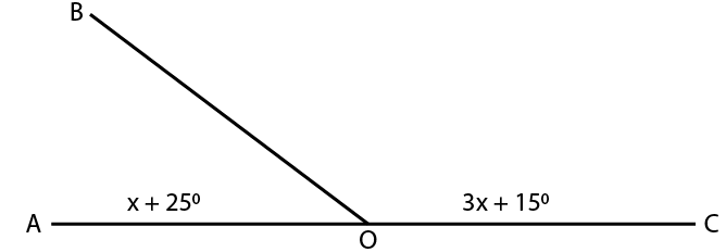Selina Solutions Concise Maths Class 7 Chapter 14 Image 3