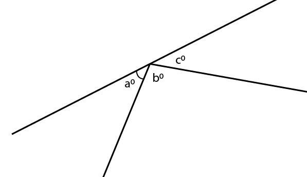 Selina Solutions Concise Maths Class 7 Chapter 14 Image 8