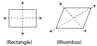 Selina Solutions Concise Maths Class 7 Chapter 17 Image 12