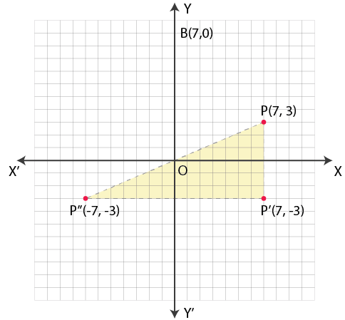 Selina Solutions Concise Maths Class 7 Chapter 17 Image 26