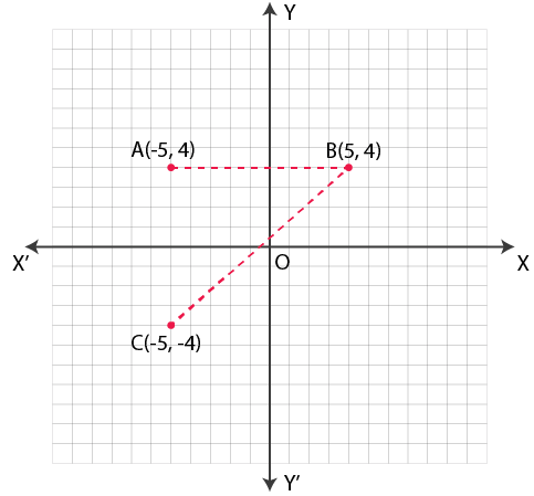 Selina Solutions Concise Maths Class 7 Chapter 17 Image 27