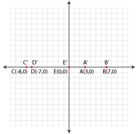 Selina Solutions Concise Maths Class 7 Chapter 17 Image 29