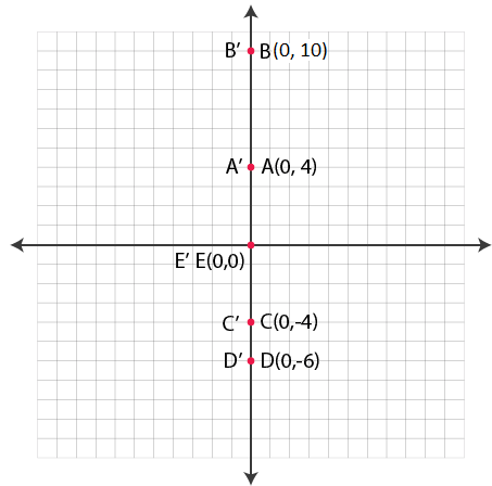 Selina Solutions Concise Maths Class 7 Chapter 17 Image 30