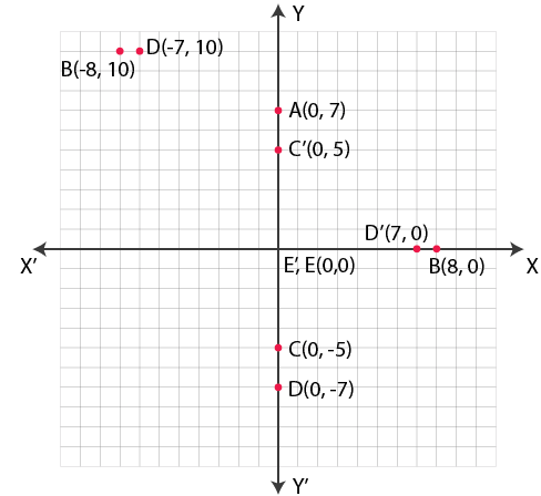 Selina Solutions Concise Maths Class 7 Chapter 17 Image 31