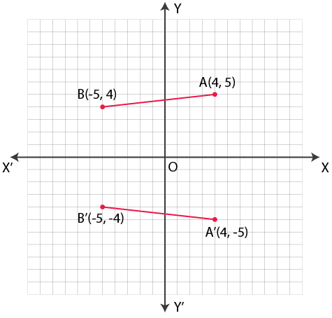 Selina Solutions Concise Maths Class 7 Chapter 17 Image 32