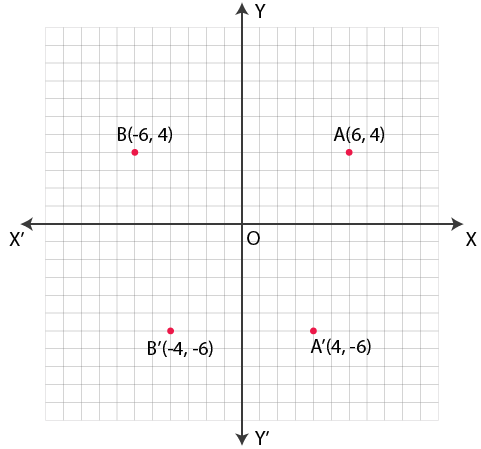Selina Solutions Concise Maths Class 7 Chapter 17 Image 33