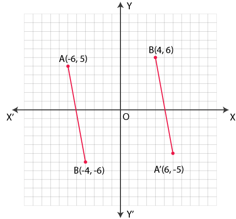 Selina Solutions Concise Maths Class 7 Chapter 17 Image 34