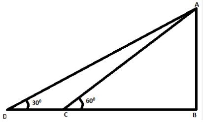 Some applications of trigonometry MCQs 1