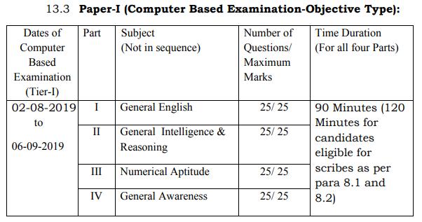 SSC MTS Notification - Exam Pattern