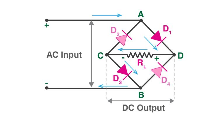 working-of-bridge-rectifier-1